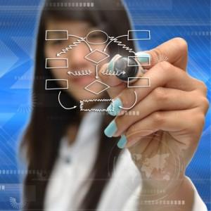 Exdin obtiene la máxima eficacia a partir de la definición detallada del flujograma