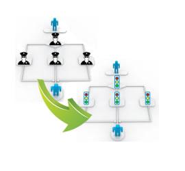 ExDin facilita la automatización de decisiones para que los agentes puedan supervisar